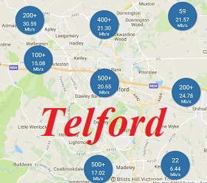Telford BT, Sky, TalkTalk and Virgin Broadband Support